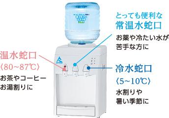 とっても便利な常温水蛇口 お薬や冷たい水が苦手な方に 温水蛇口(80〜87度)お茶やコーヒーお湯割りに 冷水蛇口(5〜10度)水割りや暑い季節に